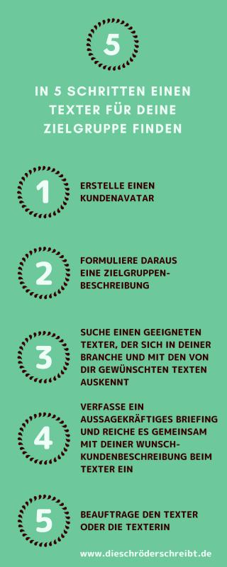 5 Schritte von der Zielgruppenanalyse zum Texter